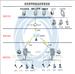西晖供热管网监控管理系统